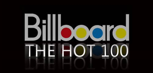 Billboard Hot 100 Edisi Januari 2015